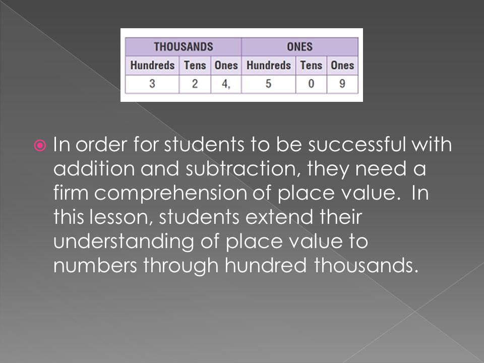 In order for students to be successful with addition and subtraction, they need a firm comprehension of place value.