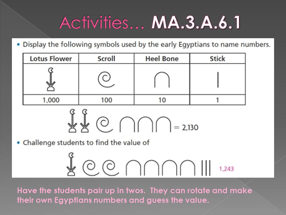 Activities… MA.3.A.6.1 Have the students pair up in twos.