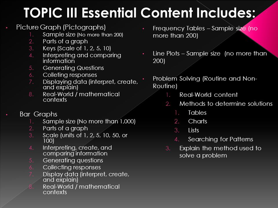 TOPIC III Essential Content Includes: