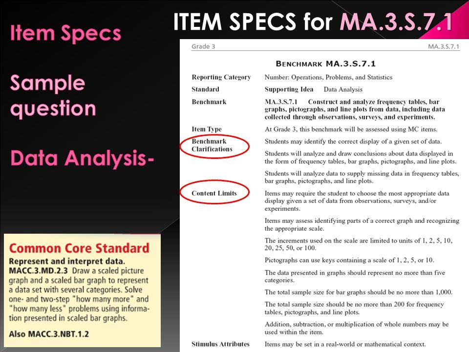 Item Specs Sample question Data Analysis-