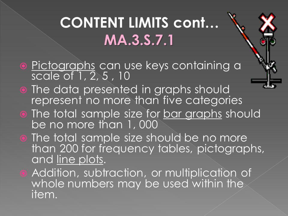CONTENT LIMITS cont… MA.3.S.7.1