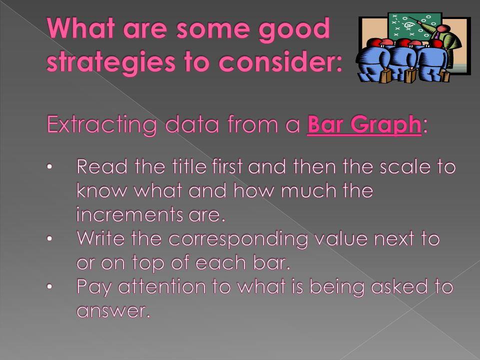 What are some good strategies to consider: