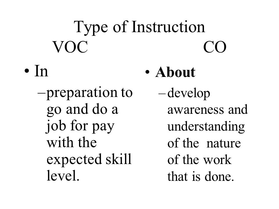 Type of Instruction VOC CO