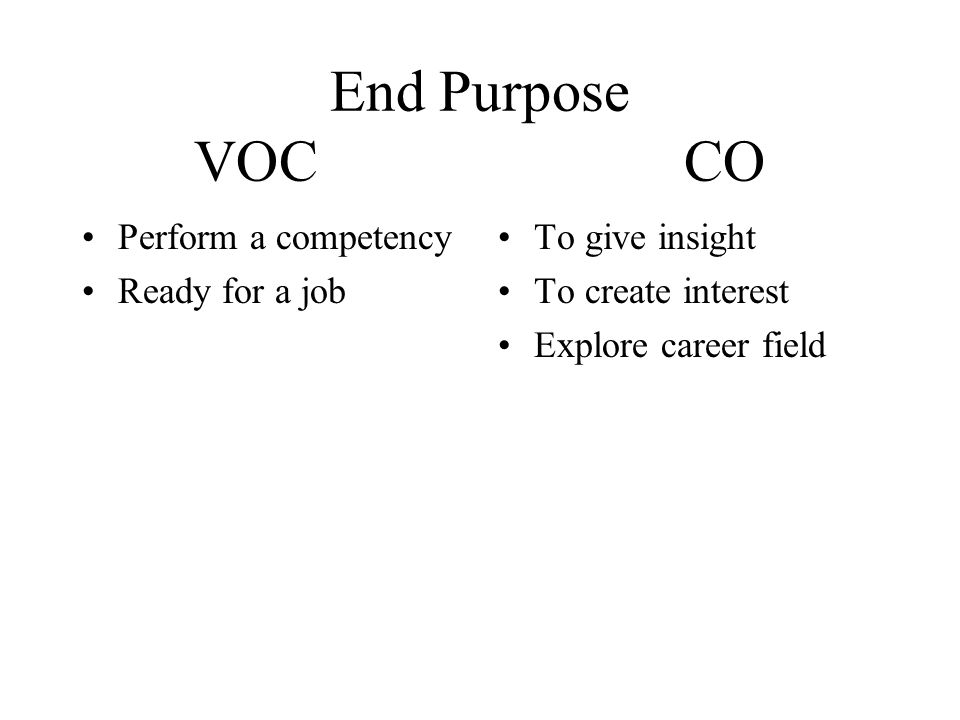 End Purpose VOC CO Perform a competency Ready for a job