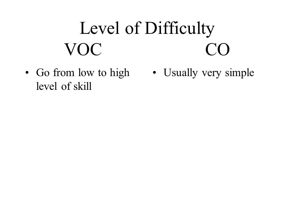 Level of Difficulty VOC CO