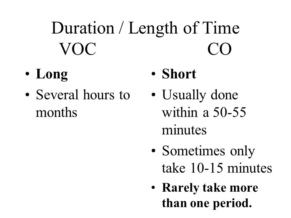 Duration / Length of Time VOC CO