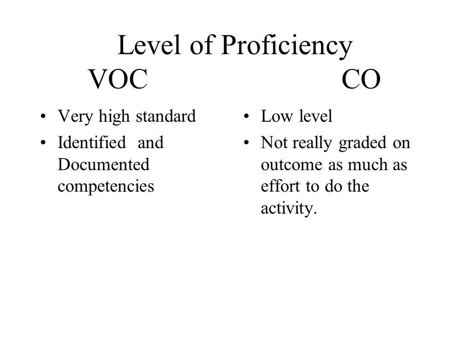Level of Proficiency VOC CO