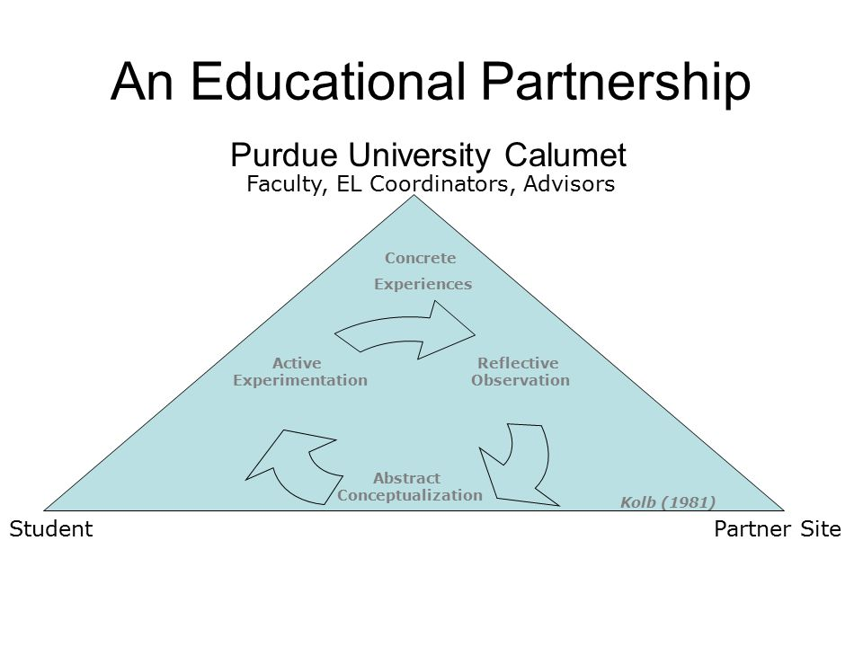 An Educational Partnership