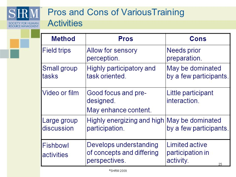 Pros and Cons of VariousTraining Activities