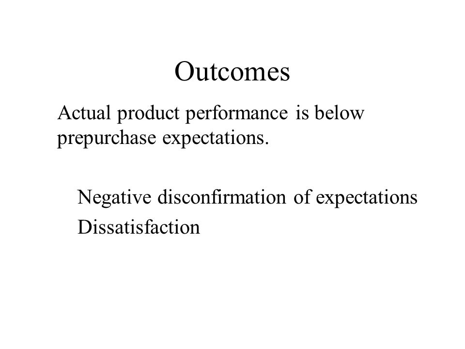Outcomes Actual product performance is below prepurchase expectations.