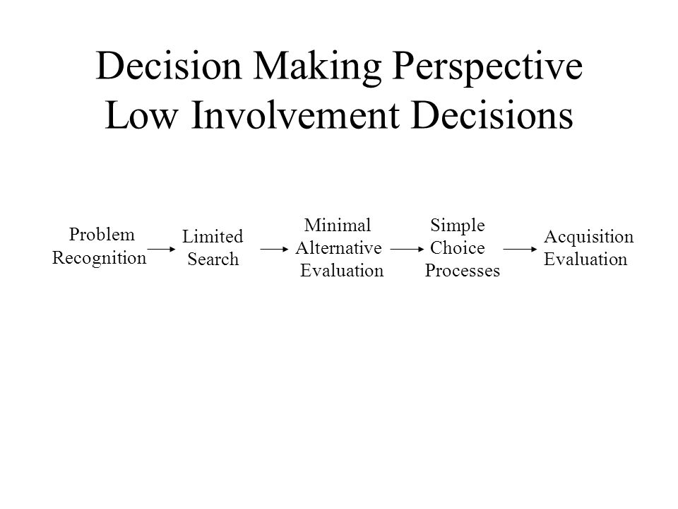Decision Making Perspective Low Involvement Decisions