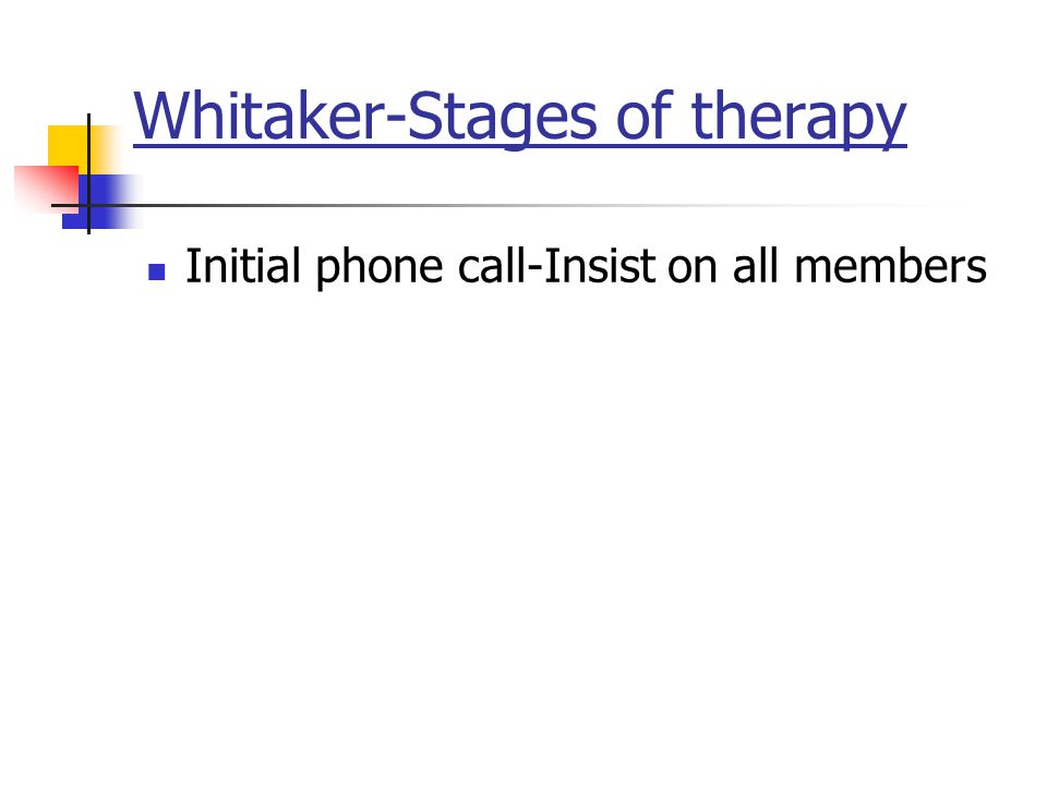Whitaker-Stages of therapy