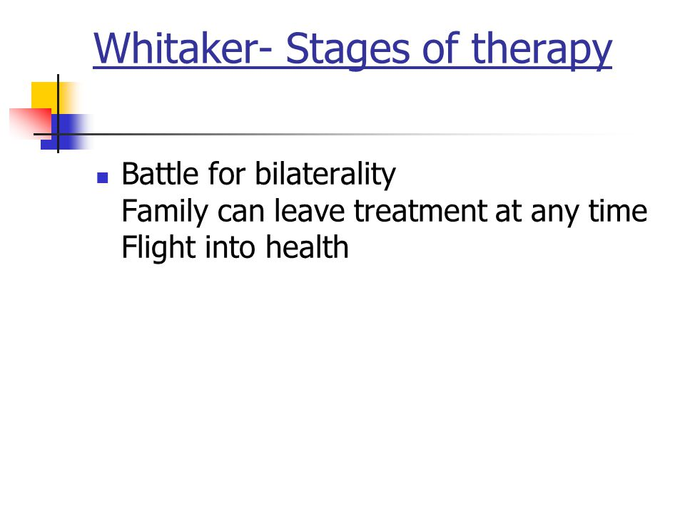 Whitaker- Stages of therapy
