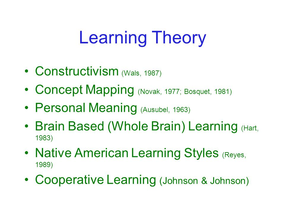 Learning Theory Constructivism (Wals, 1987)