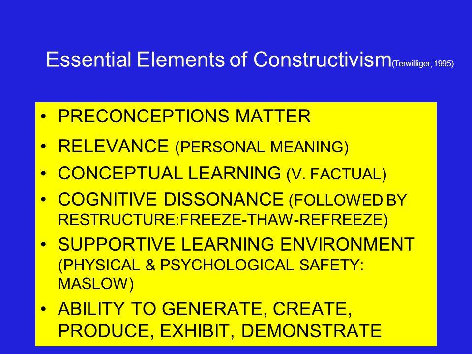 Essential Elements of Constructivism(Terwilliger, 1995)