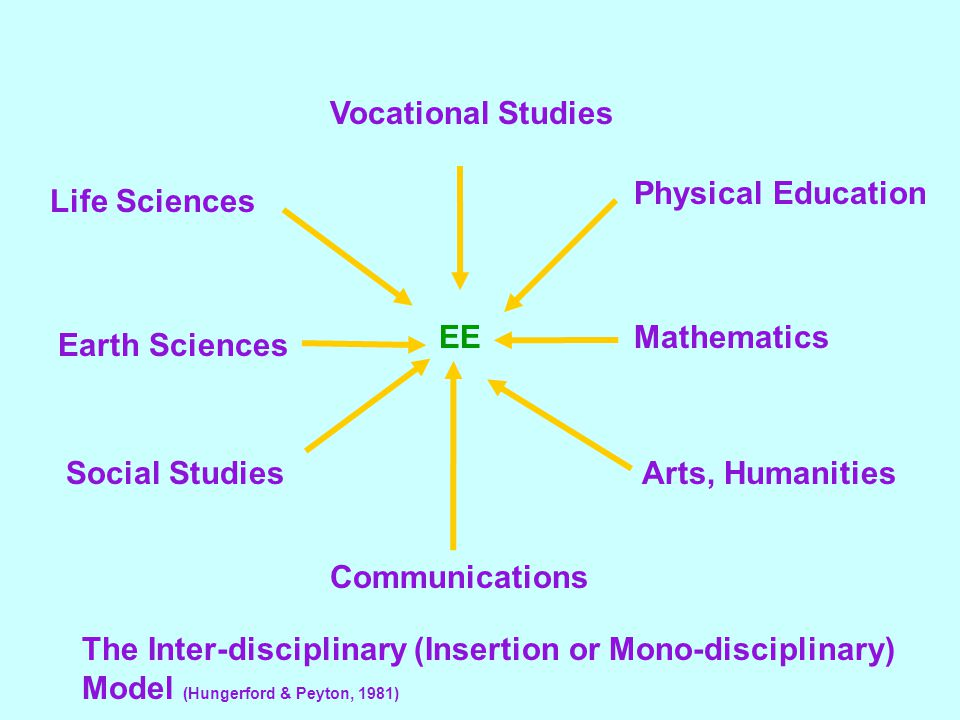 Vocational Studies Physical Education. Life Sciences. EE. Mathematics. Earth Sciences. Social Studies.