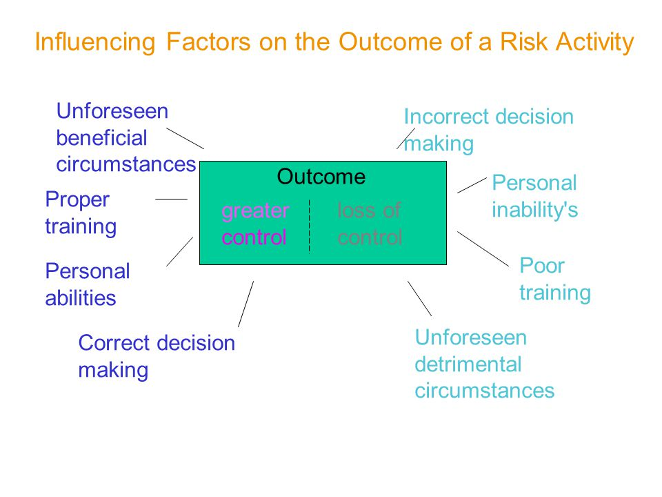 Influencing Factors on the Outcome of a Risk Activity