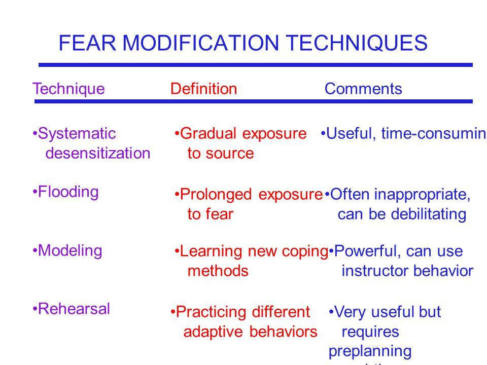 FEAR MODIFICATION TECHNIQUES