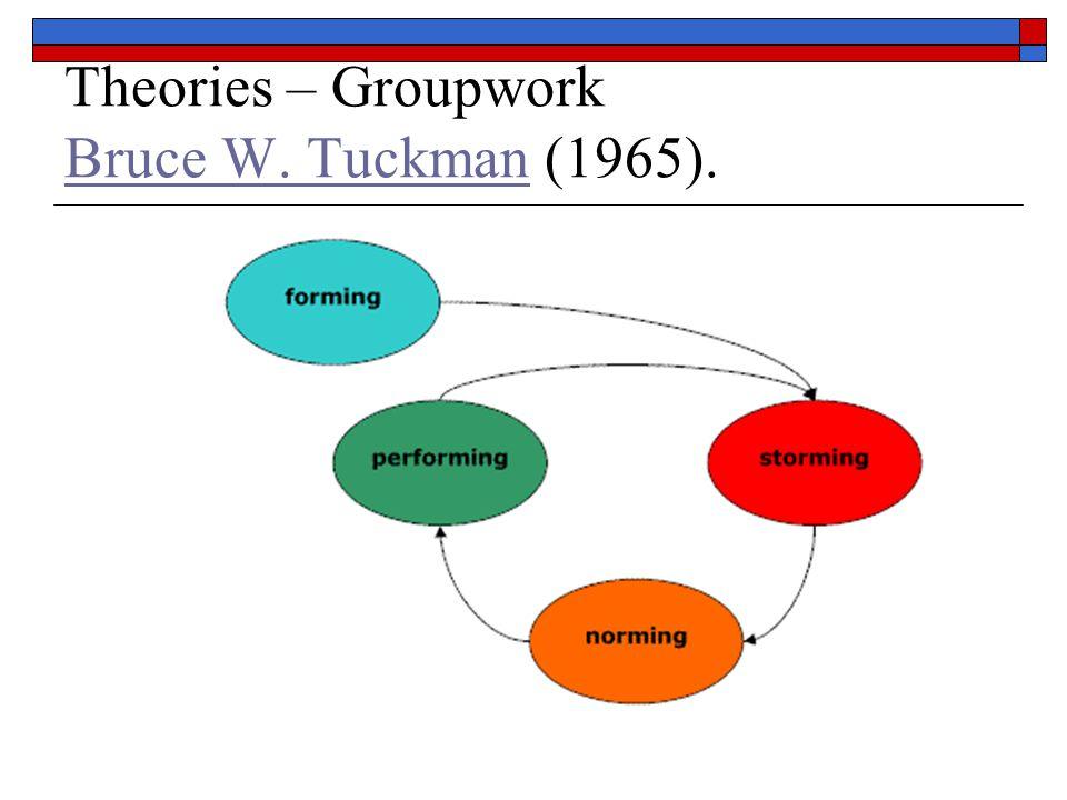 Theories – Groupwork Bruce W. Tuckman (1965).