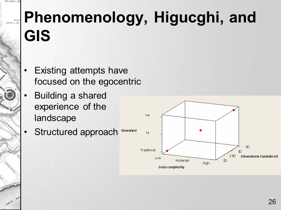 Phenomenology, Higucghi, and GIS