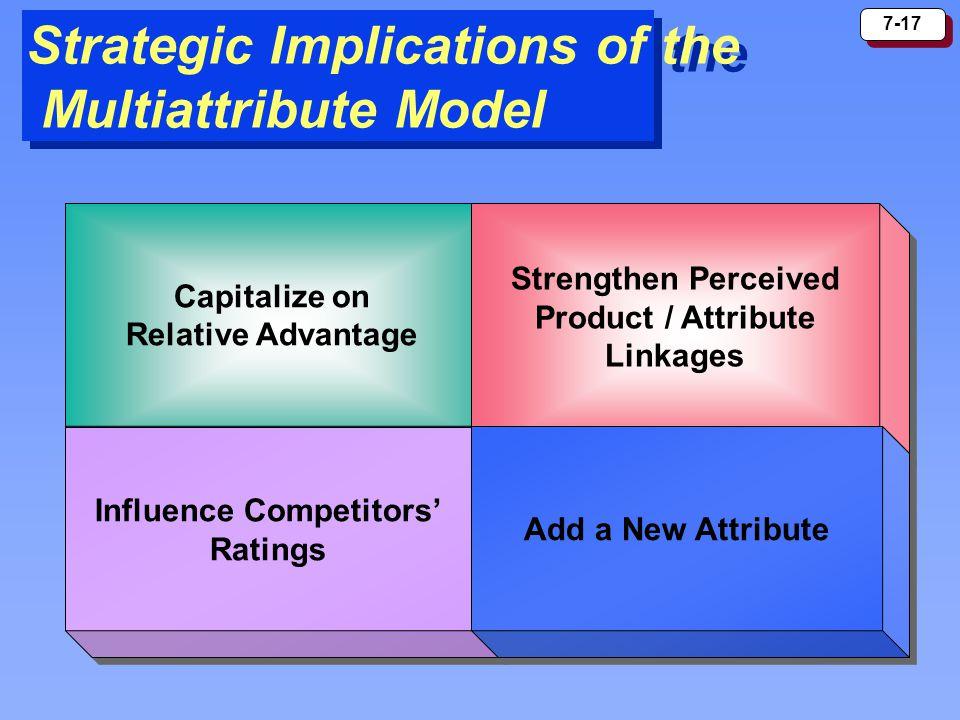 Strategic Implications of the Multiattribute Model