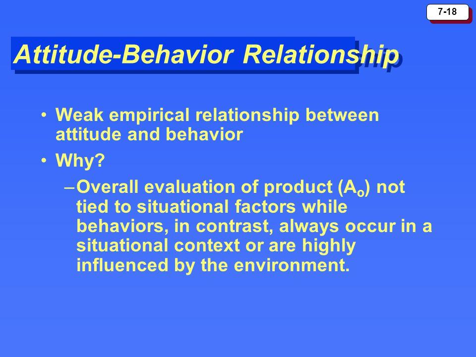 Attitude-Behavior Relationship