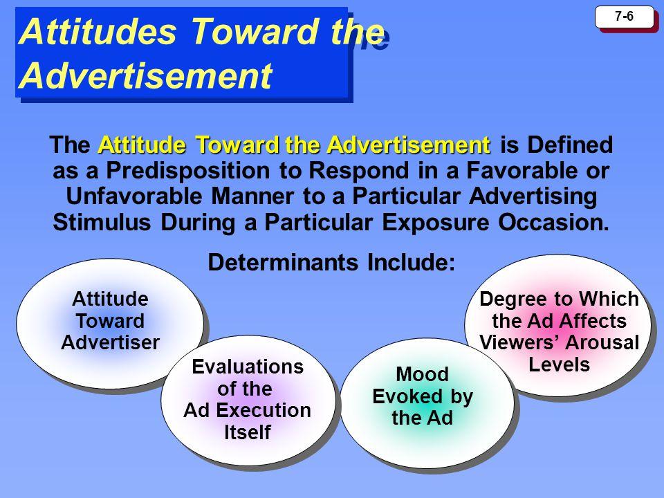 Attitudes Toward the Advertisement