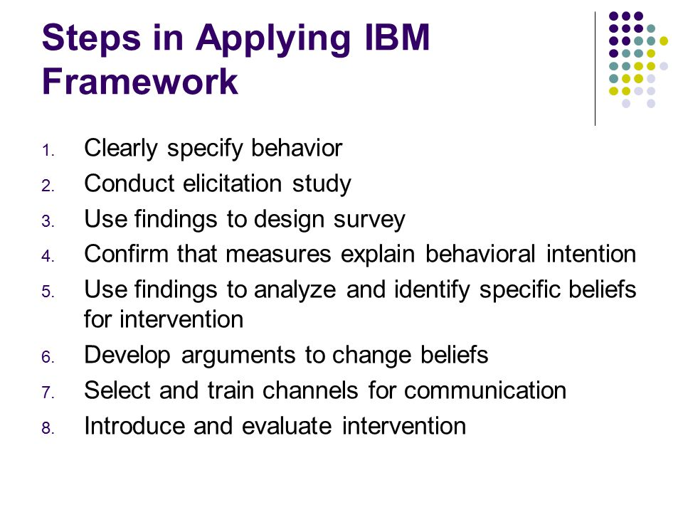 Steps in Applying IBM Framework