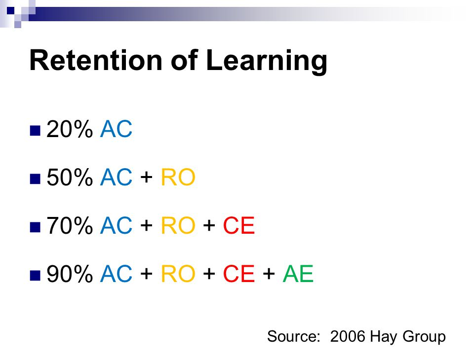 Retention of Learning 20% AC 50% AC + RO 70% AC + RO + CE