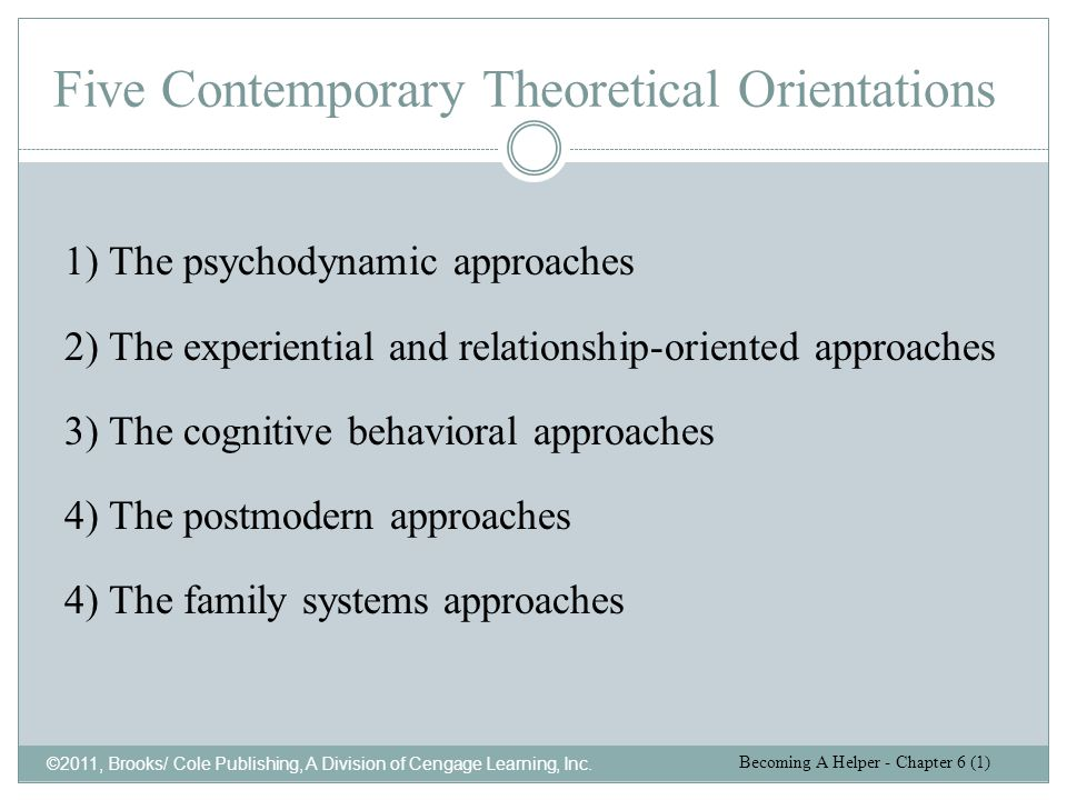 Five Contemporary Theoretical Orientations