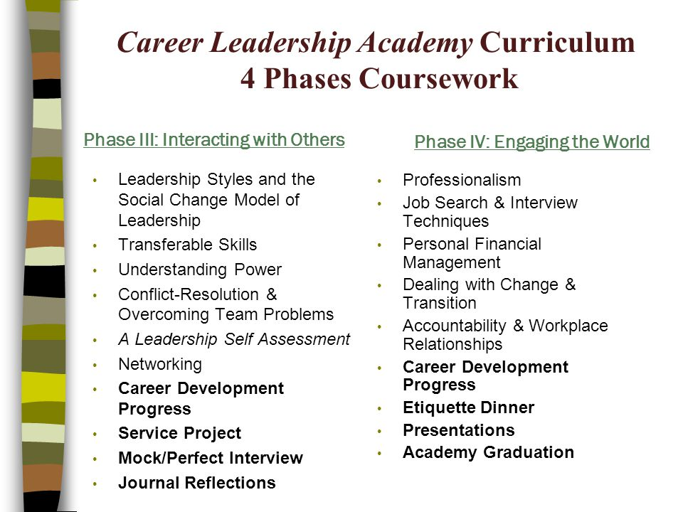 Career Leadership Academy Curriculum 4 Phases Coursework