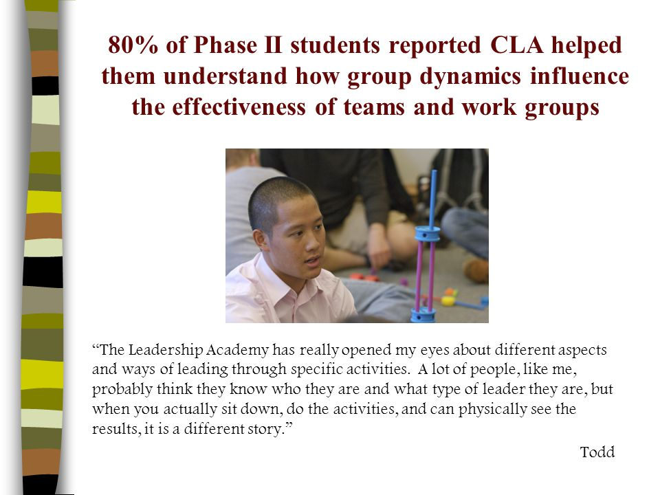 80% of Phase II students reported CLA helped them understand how group dynamics influence the effectiveness of teams and work groups