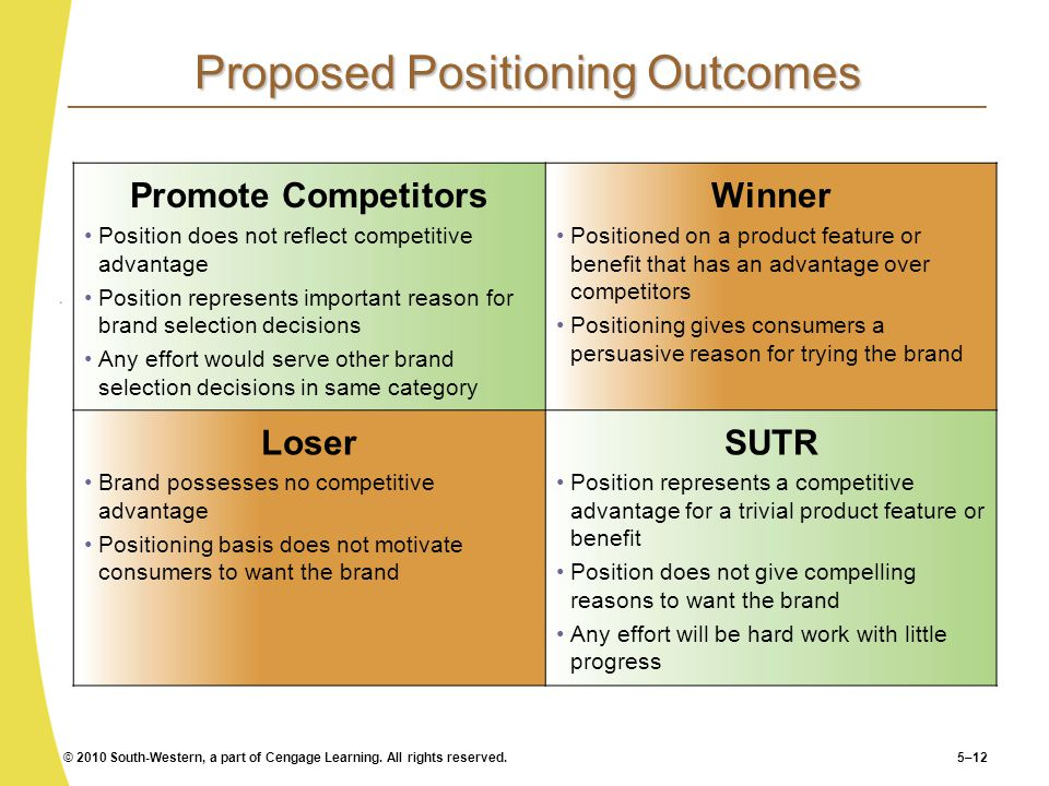 Proposed Positioning Outcomes