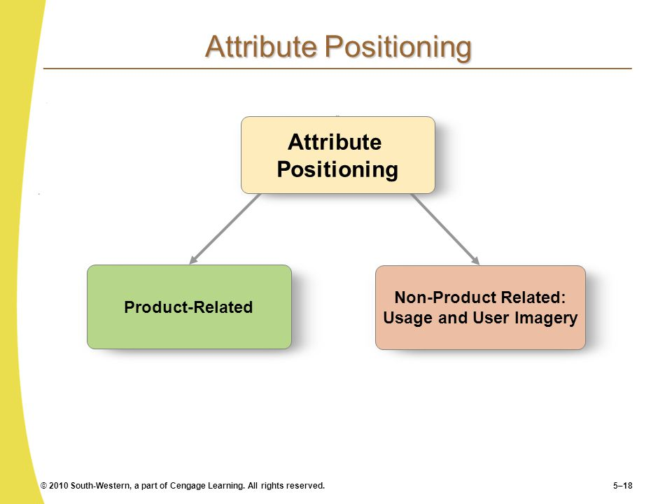 Attribute Positioning