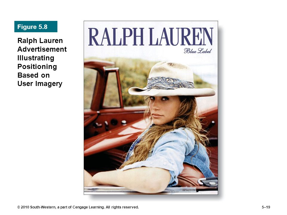 Figure 5.8 Ralph Lauren Advertisement Illustrating Positioning Based on User Imagery.