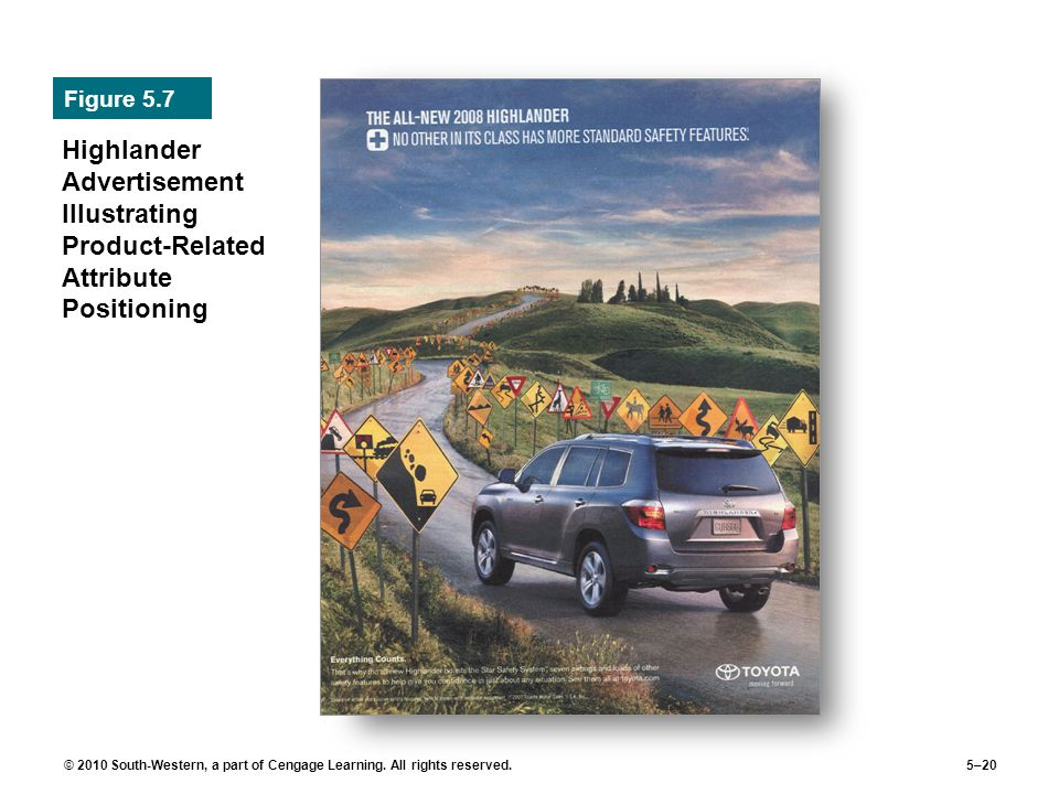 Figure 5.7 Highlander Advertisement Illustrating Product-Related Attribute Positioning.