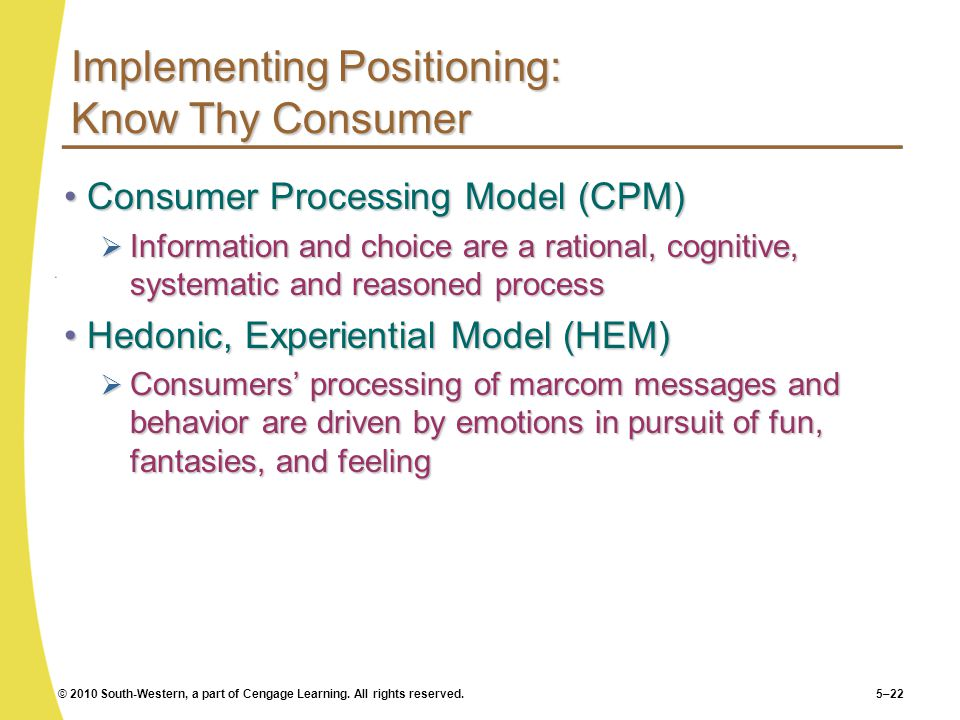 Implementing Positioning: Know Thy Consumer