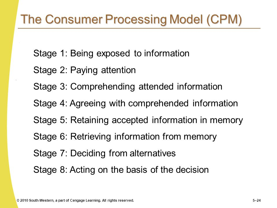The Consumer Processing Model (CPM)