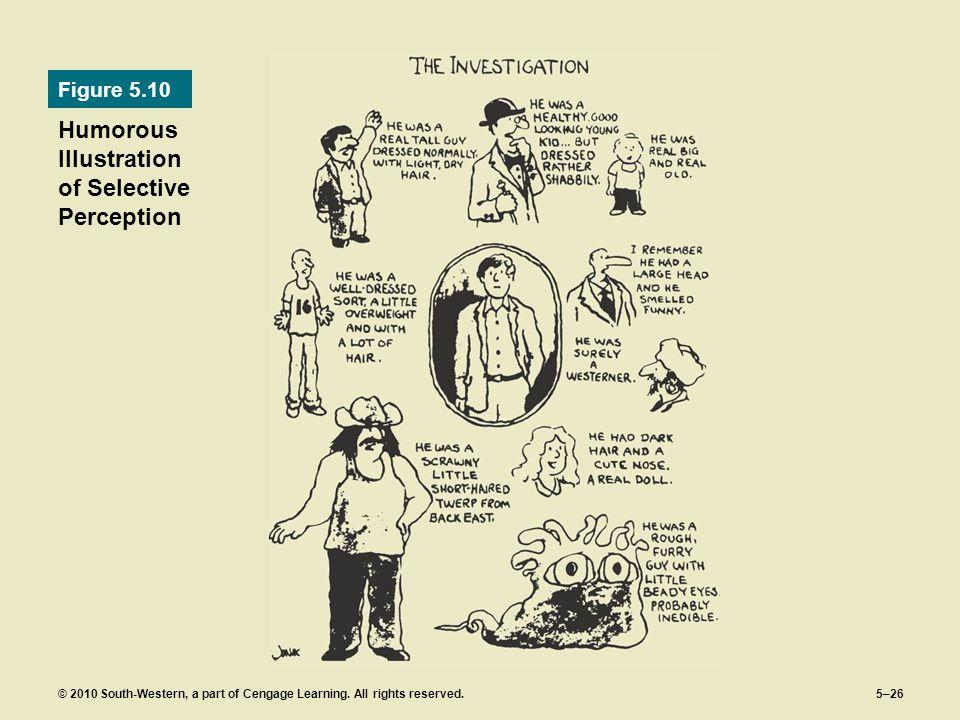 Humorous Illustration of Selective Perception
