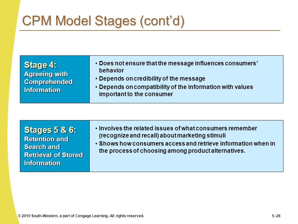 CPM Model Stages (cont'd)