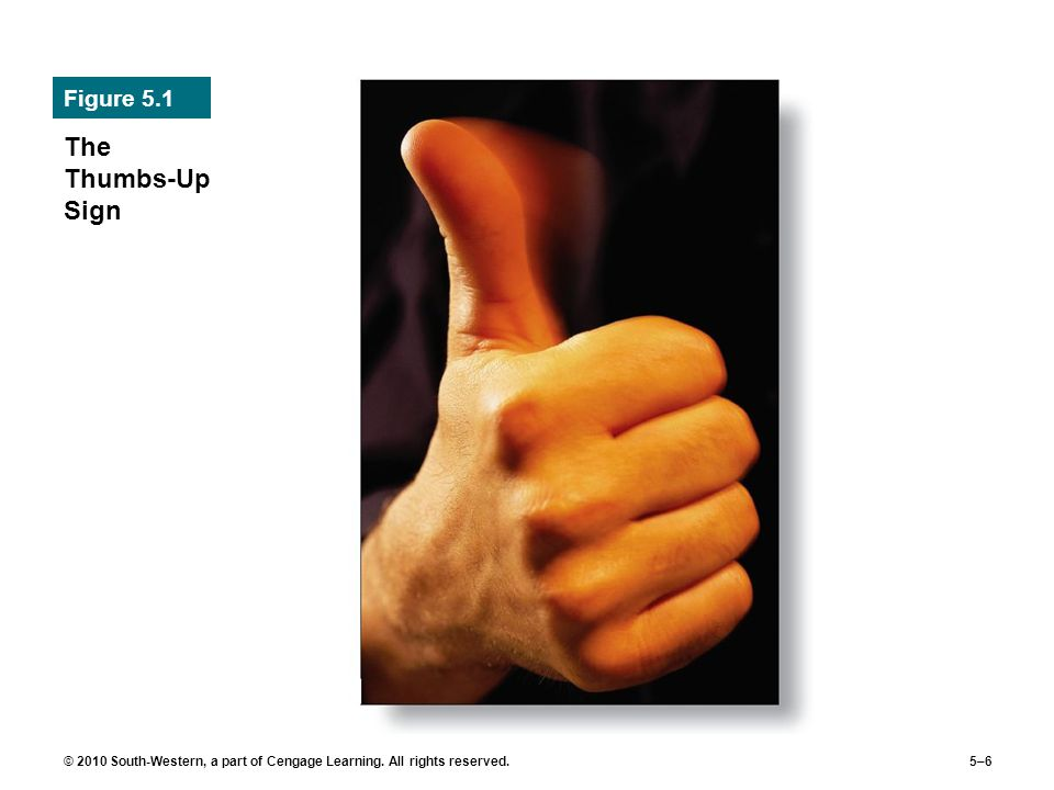 The Thumbs-Up Sign Figure 5.1