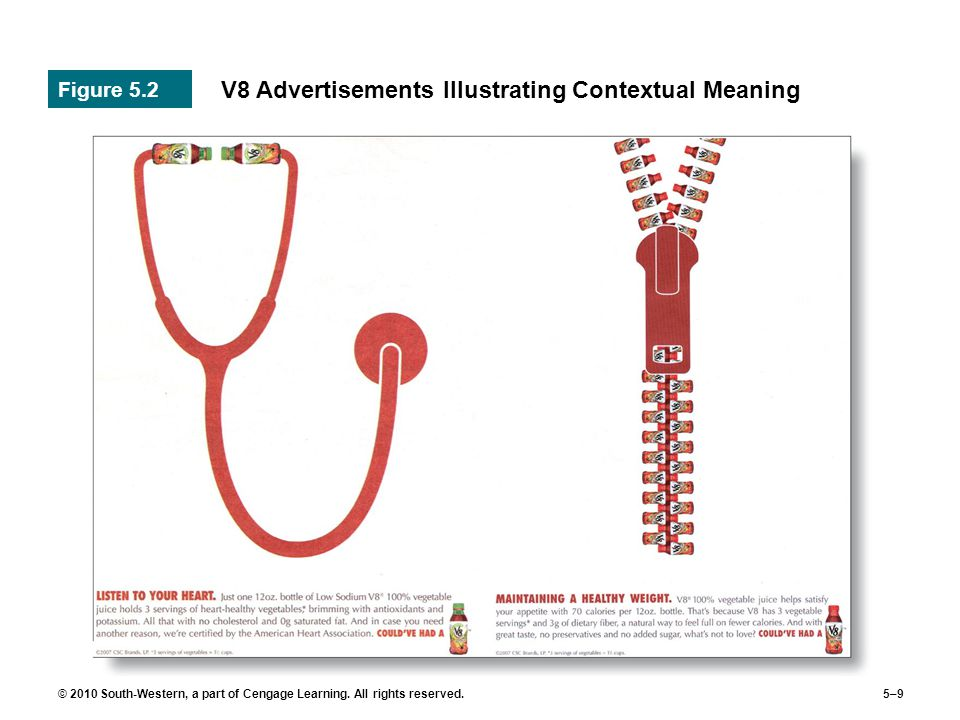 V8 Advertisements Illustrating Contextual Meaning