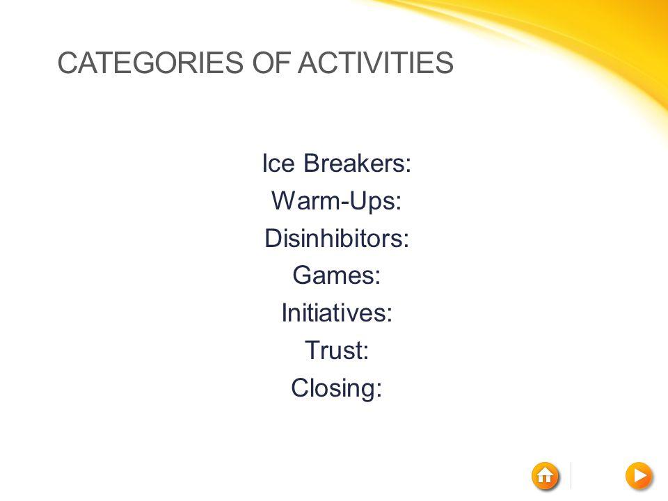 Categories of Activities