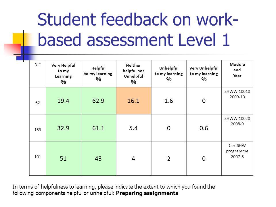 Student feedback on work-based assessment Level 1
