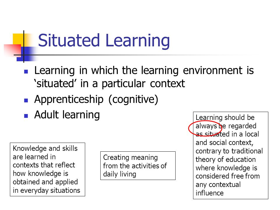 Situated Learning Learning in which the learning environment is 'situated' in a particular context.
