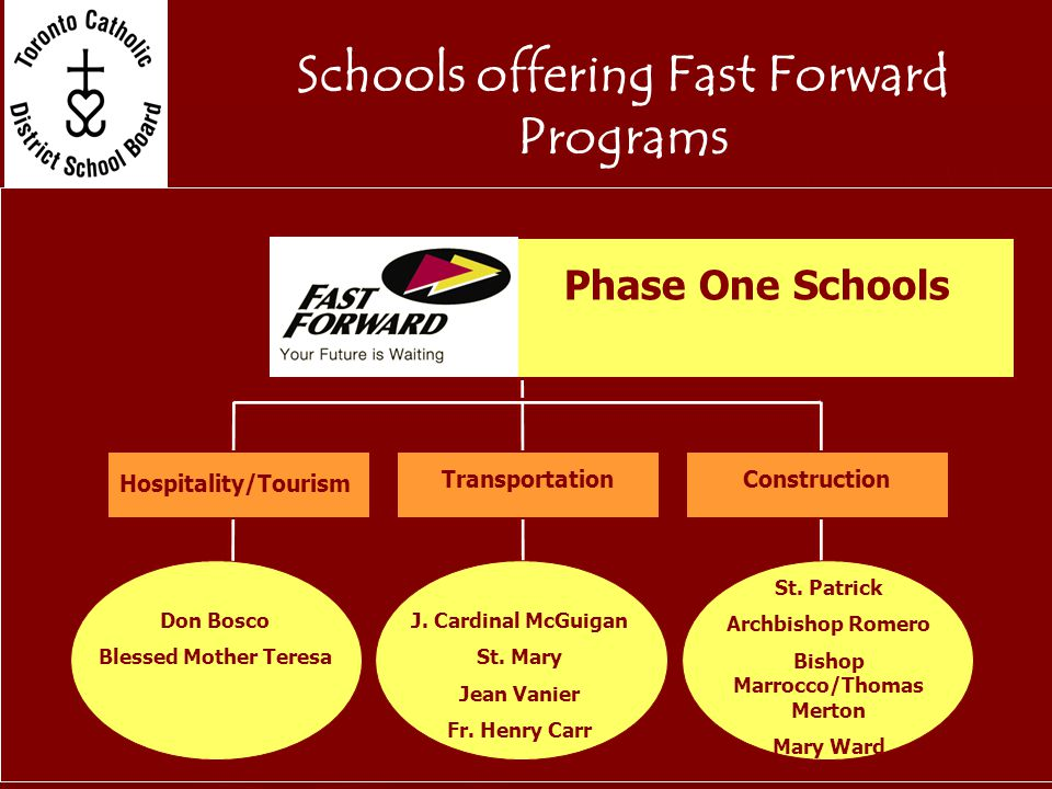 Schools offering Fast Forward Programs Bishop Marrocco/Thomas Merton
