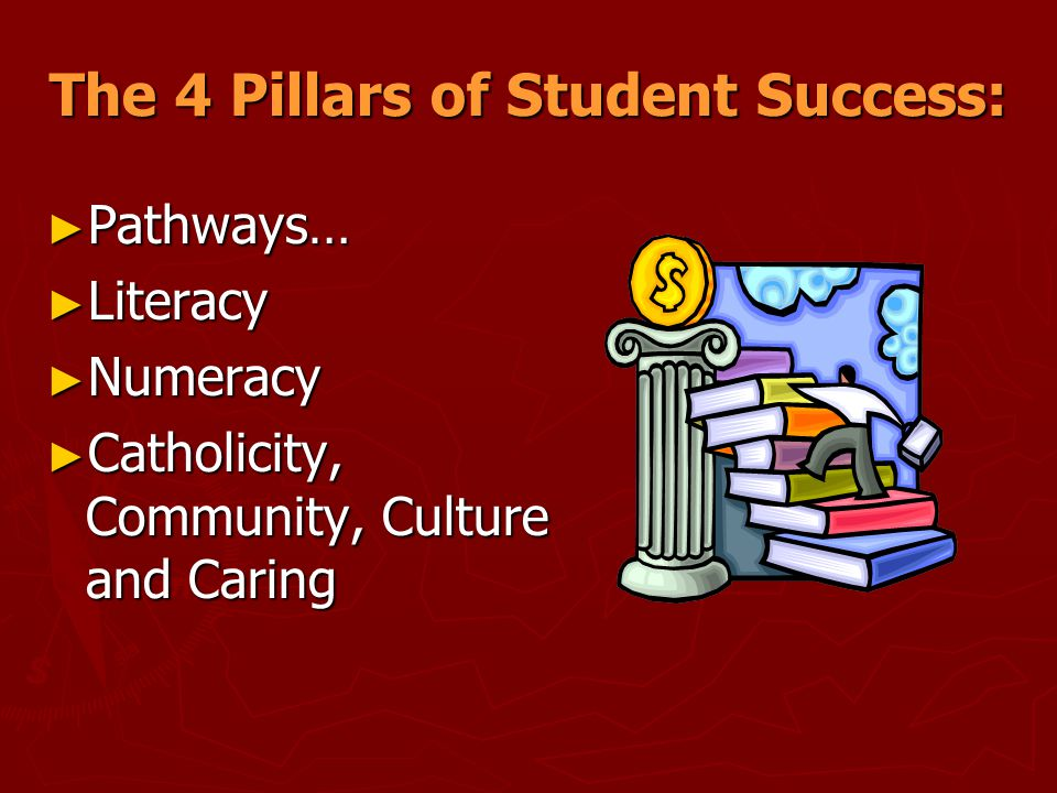 The 4 Pillars of Student Success: