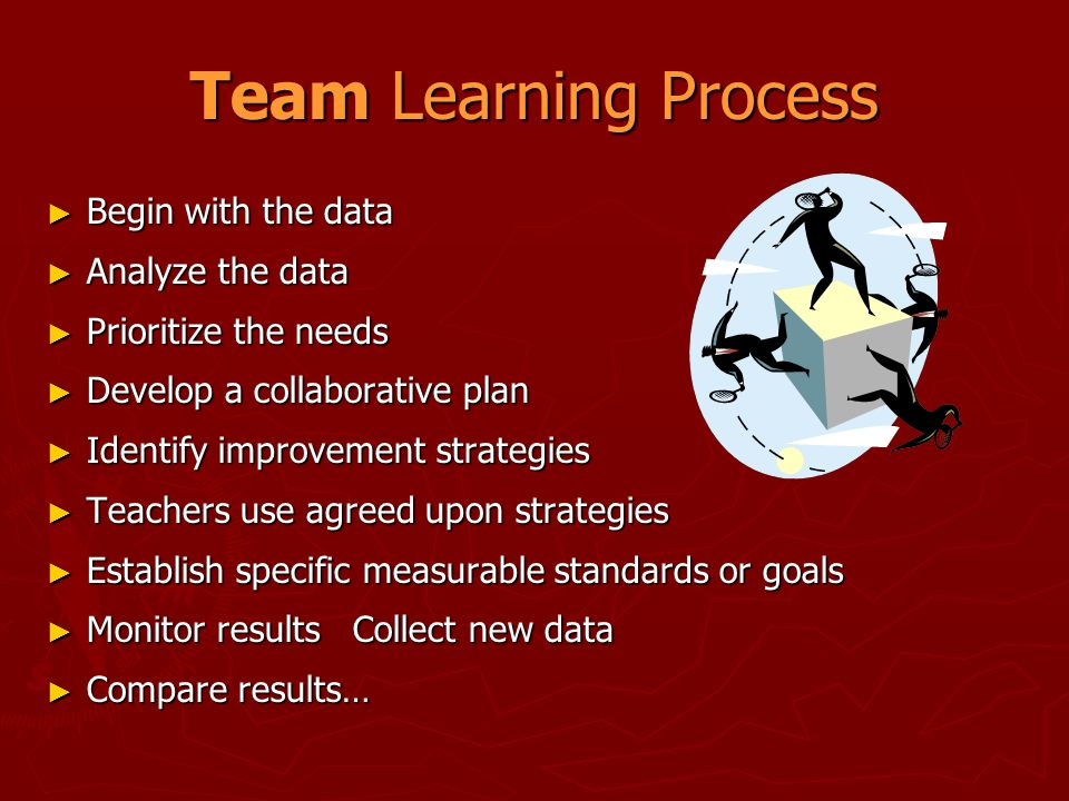 Team Learning Process Begin with the data Analyze the data