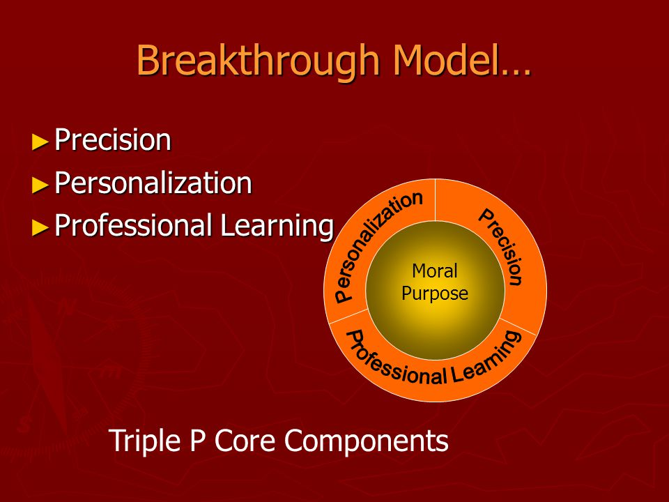 Breakthrough Model… Precision Personalization Professional Learning