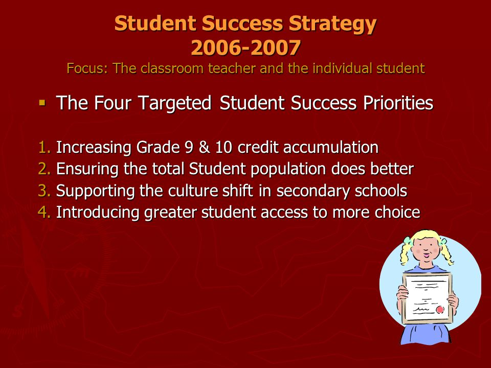 Student Success Strategy 2006-2007 Focus: The classroom teacher and the individual student